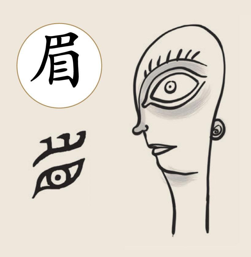 radical de ojo (目)