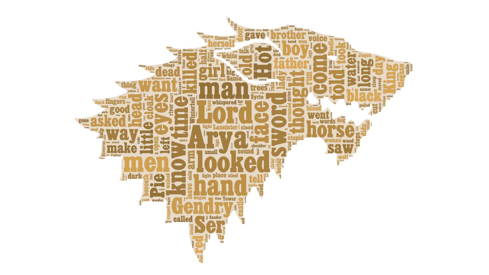 Asoiaf Word Nuvem Arya Stark As Cronicas De Gelo E Fogo