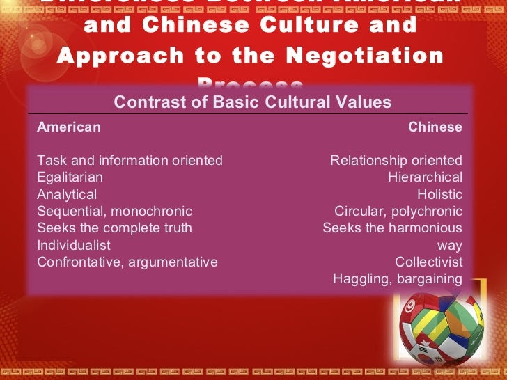 On Different Values of Individualism in Chinese and American Cultures  essayhelp473.web.fc2.com