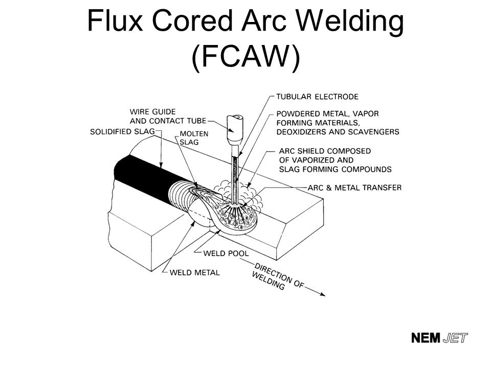 Flux Cored Arc Welding Fcaw Ppt Video Online Download