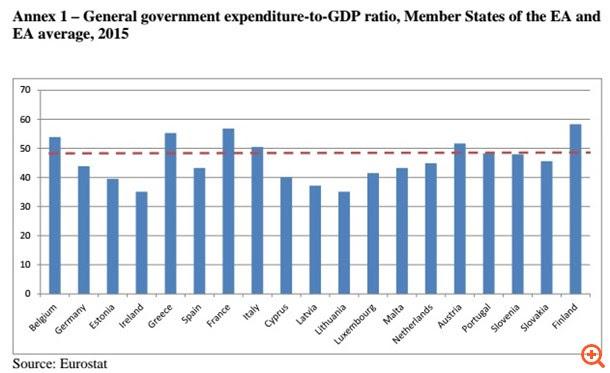 """Όργιο """"σπατάλης"""" στο ελληνικό δημόσιο, γι' αυτό μπαίνουν συνεχώς νέοι φόροι"""