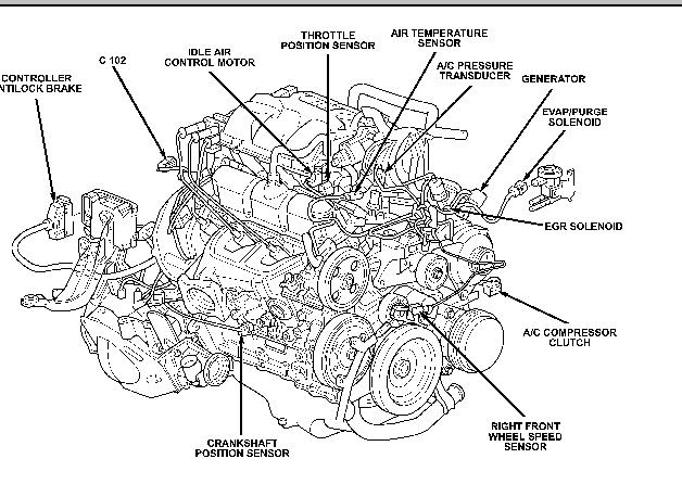 Wiring Diagram: 29 2005 Dodge Grand Caravan Radiator Diagram