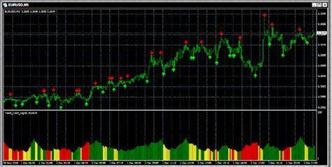 Simple option trading formulas billy williams pdf