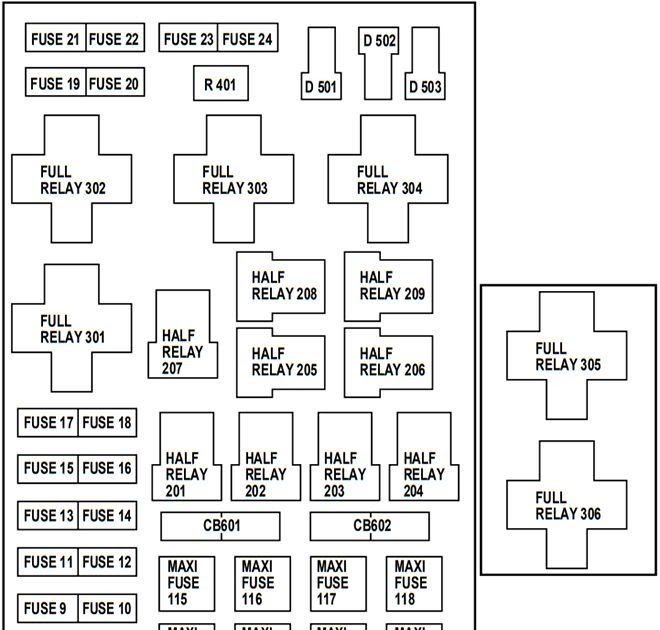 Fiat Punto 1998 Fuse Box Diagram