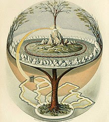 tree of life meaning depiction of the norse yggdrasil