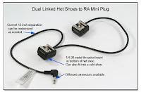 HS1013 (DF1008): Dual Linked Hot Shoes to RA Mini Plug