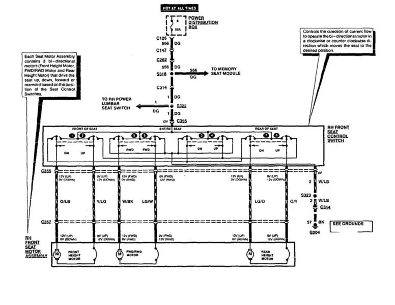 DIAGRAM] Rover 75 Heated Seat Wiring Diagram FULL Version HD Quality Wiring  Diagram - R2SUITES.PLACEDESPARFUMS.FRr2suites.placedesparfums.fr