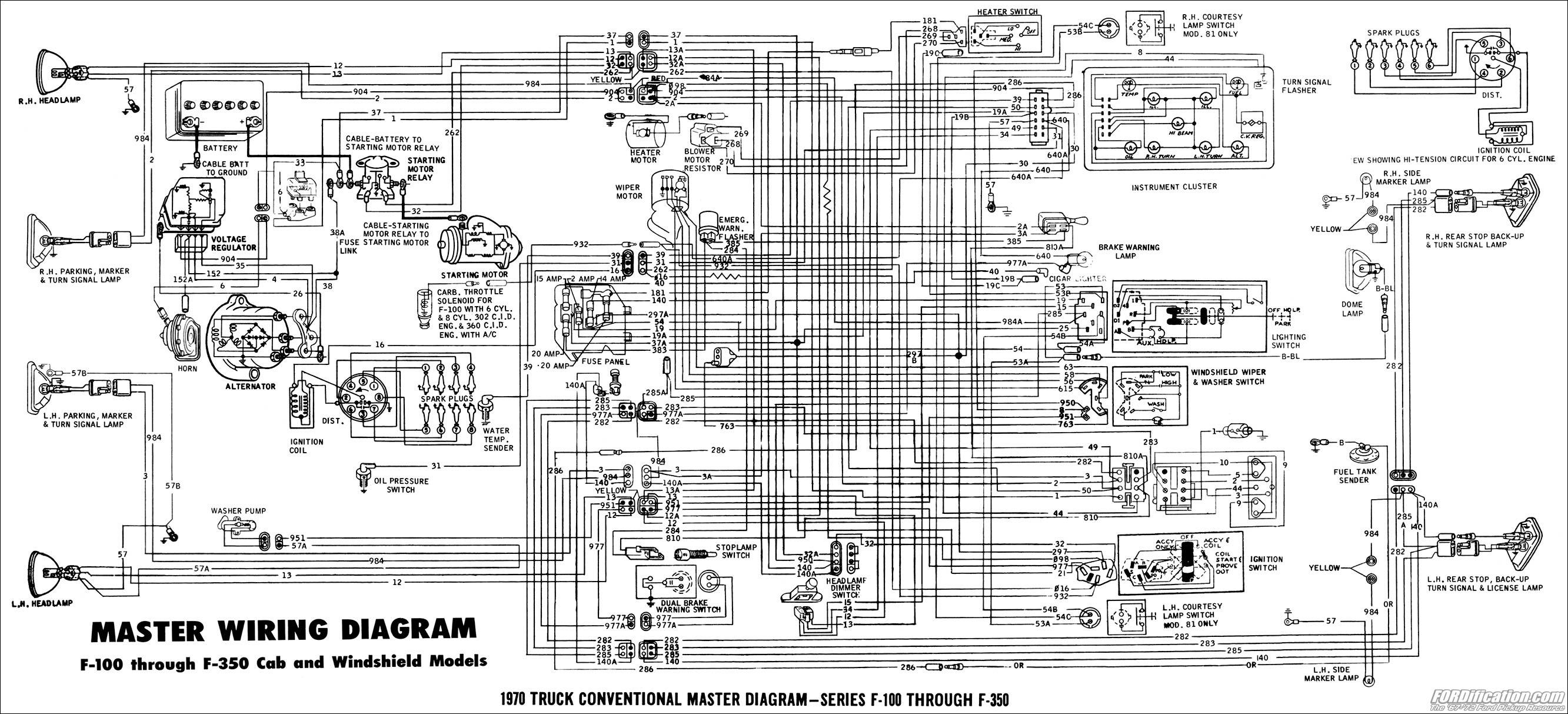 1940 Ford Wiring Diagram Wiring Diagram United2 United2 Maceratadoc It