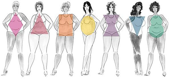 Different types body on same bodycon dress weight but