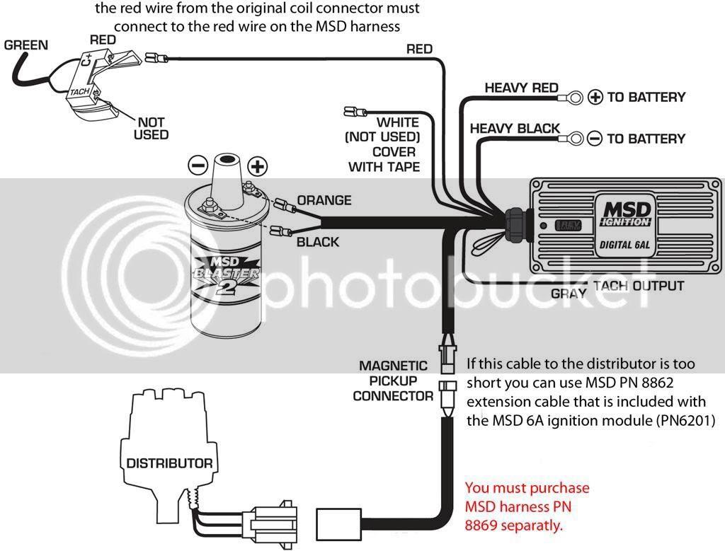 Jeep Cj7 Wiring Diagram Pdf - Wiring Diagram