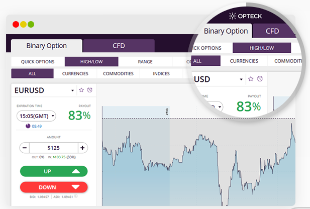 Free Binary Options Signals 📡   Binary Options Trading Signals