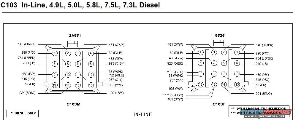 1996 Manual Transmission Wiring Diagram Bronco Forum Full Size Ford Bronco Forum