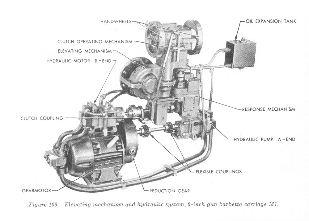 Ford 9n Electrical Diagram