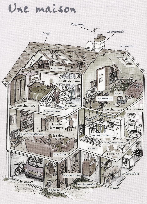 Dom - pomieszczenia w domu 11 - Francuski przy kawie