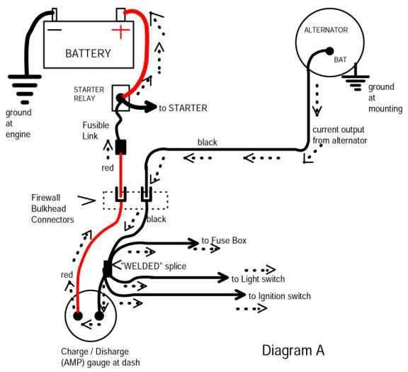 1990 Dodge Alternator Wiring Wiring Diagram Theory Theory Zaafran It