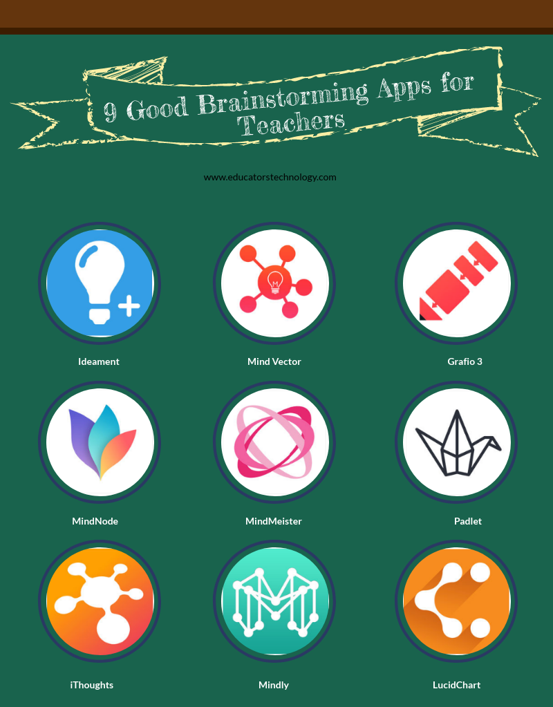 9 Good Brainstorming Apps for Teachers