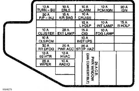 97 Chevy 3500 Fuse Box Diagram - Hdmi Over Ethernet Wiring Diagram -  maxoncb.yotube-dot-com-ds32.pistadelsole.it | 1998 Chevy Fuse Panel Diagram |  | Wiring Diagram Resource - Pista del Sole