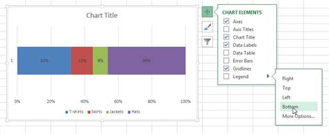 show percentages    charts  excel excel board