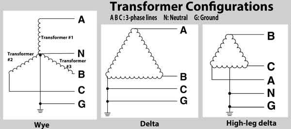 480 Three Phase Transformer Wiring Diagram