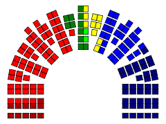 [Imagen: 240px-Mandatfordeling_stortingsvalget_2009.svg.png]
