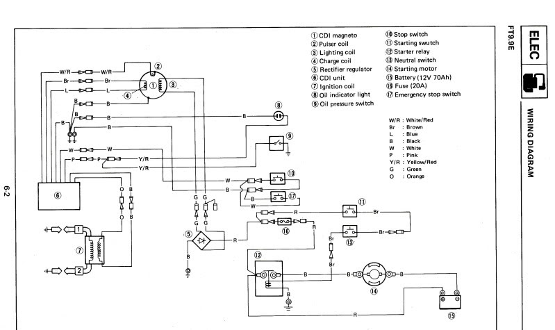 Yamaha Four Stroke Trim Wiring Diagram