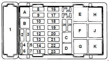 Ford E-350 (1997 - 2008) - fuse box diagram - Auto Genius