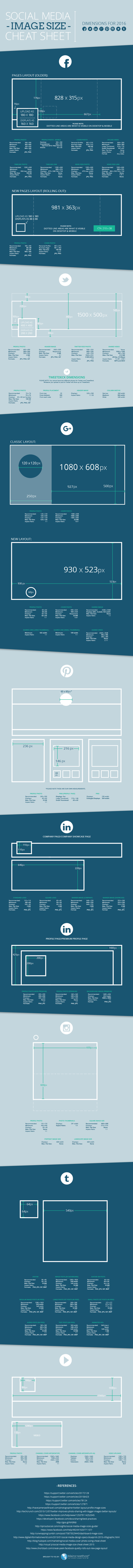 A comprehensive, up-to-date collection of social media image dimensions (in an infographic) you won't find anywhere else