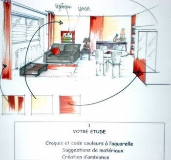 architecte d 39 int rieur formation. Black Bedroom Furniture Sets. Home Design Ideas