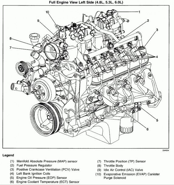 Gm 3 8 Series 3 Engine Diagram