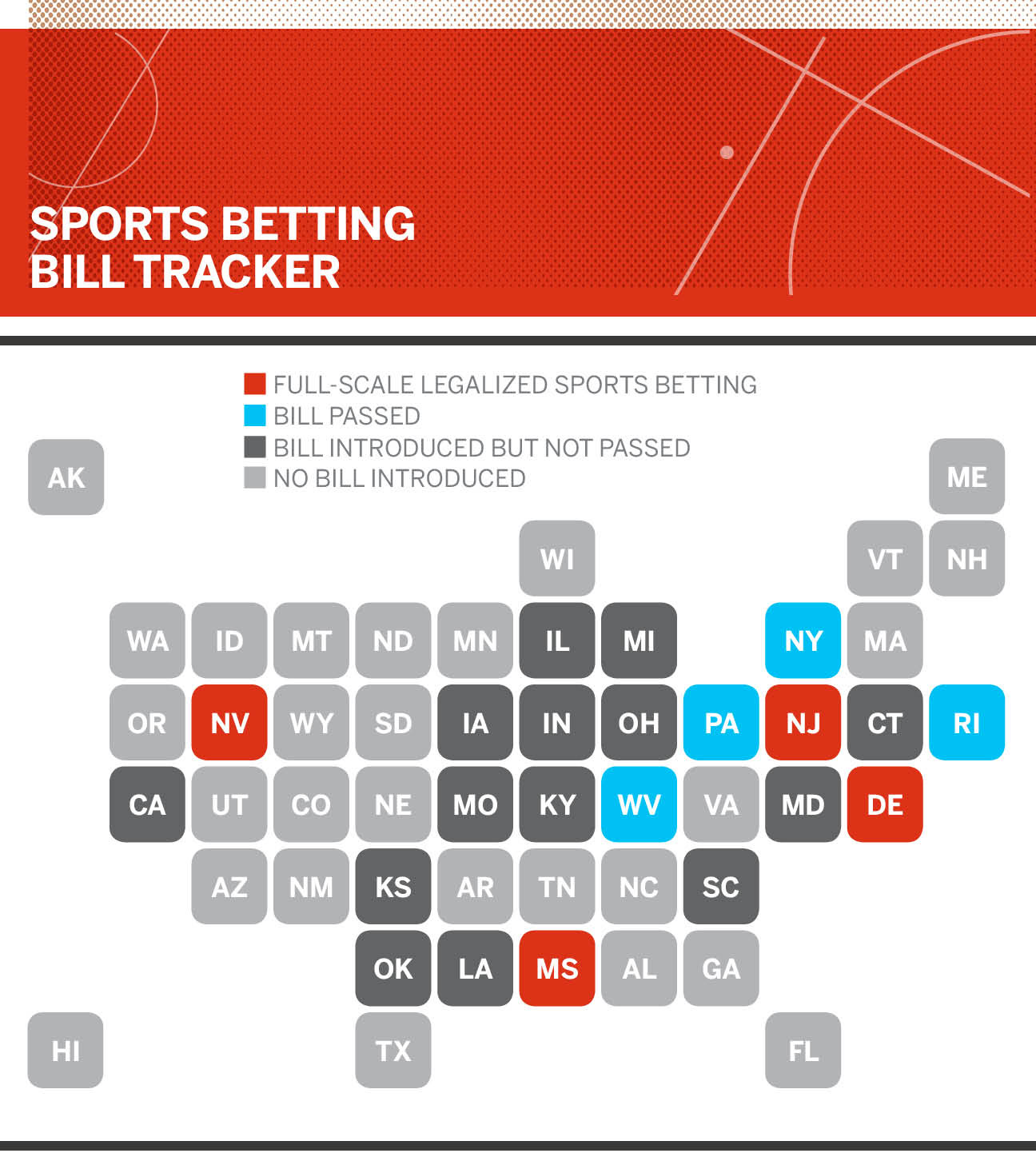 Inside How Sports Betting Went Mainstream Abc News