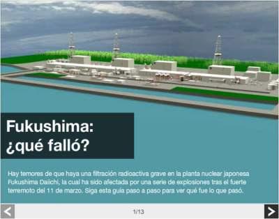 fukushima_que_fallo