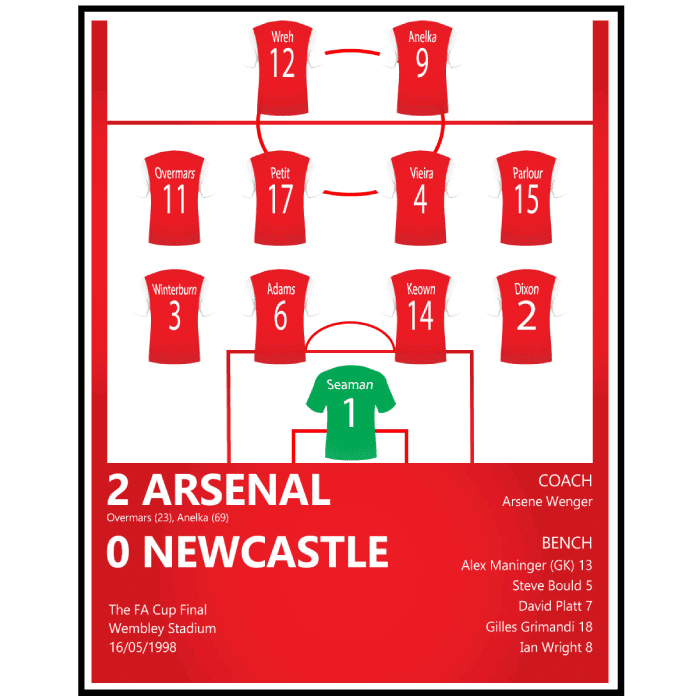 Arsenal V Newcastle Utd FA Cup Football Print | RareFootyStuff