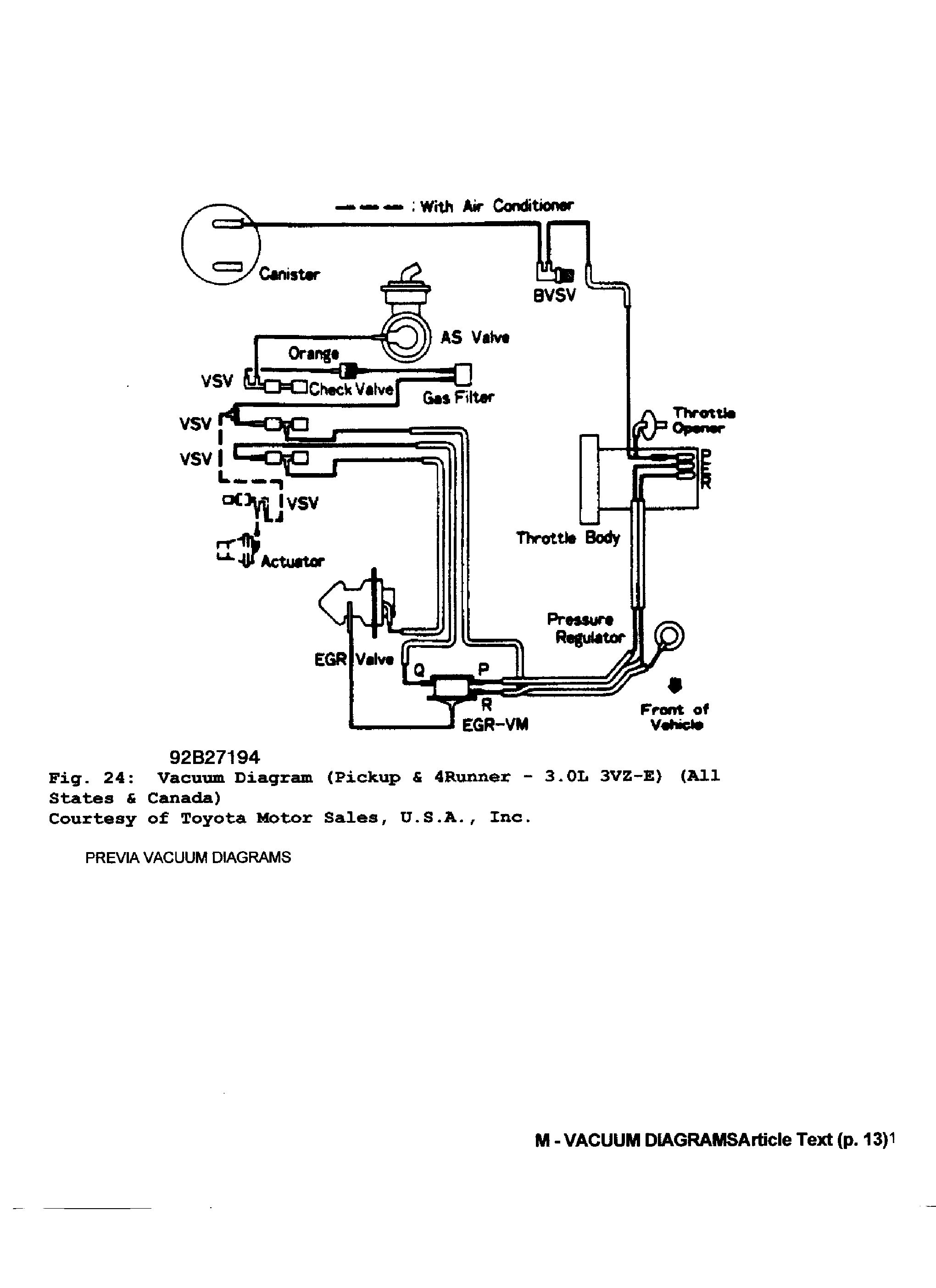 Diagram 94 Toyota Previa Engine Diagram Full Version Hd Quality Engine Diagram Paku Nettoyagevertical Fr