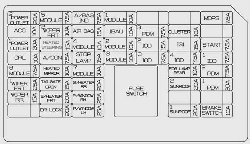 Diagram 2010 Kia Soul Fuse Box Diagram Full Version Hd Quality Box Diagram D6e6lightshop4 Poderonevecchio It