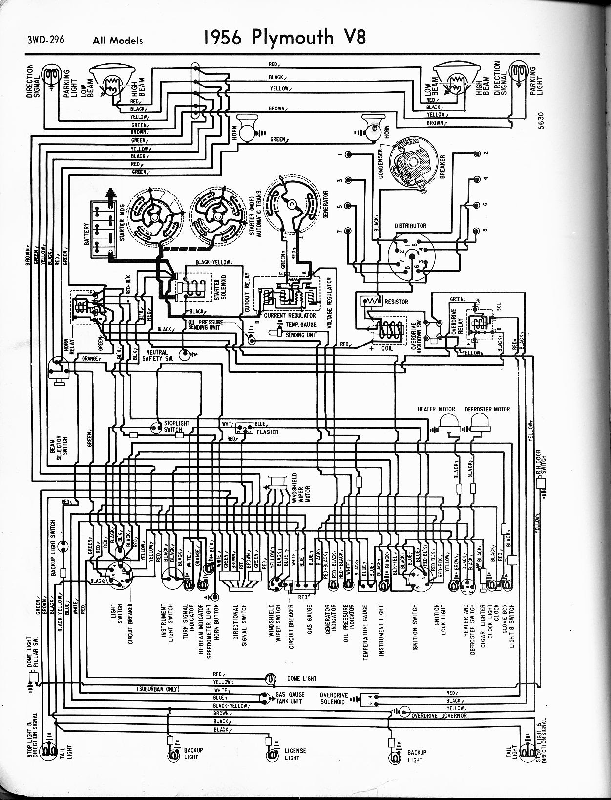 1956 Chrysler Wiring Diagram Wiring Diagram Aperture A Aperture A Zaafran It