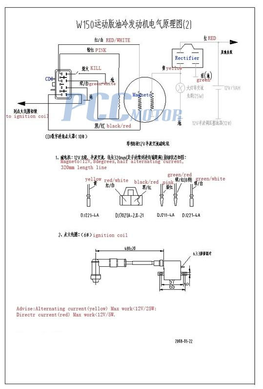 Lifan 110 Atv Wiring Diagram