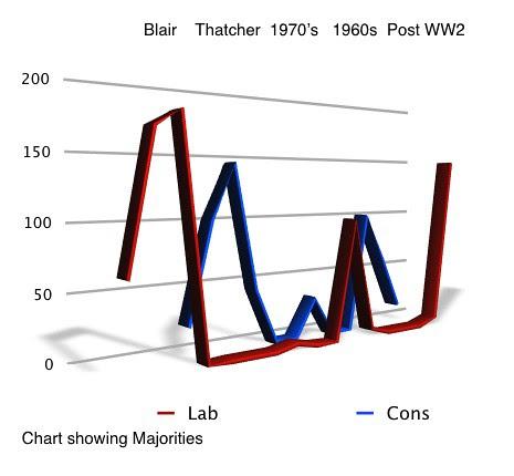election chart.jpg