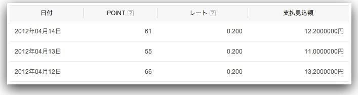 インセンティブレポート - NAVER まとめ