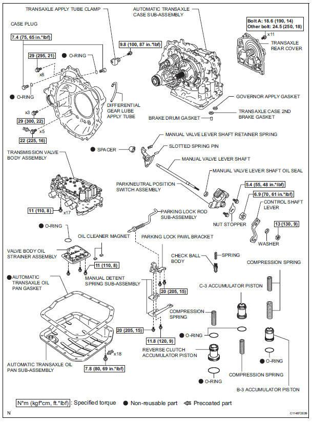 Toyota Sienna Service Manual Automatic Transaxle Unit U151e Automatic Transaxle