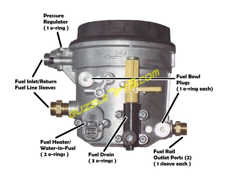 02 Ford F 350 7 3 Fuel Filter Location Wiring Diagram Multimedia Multimedia Wallabyviaggi It