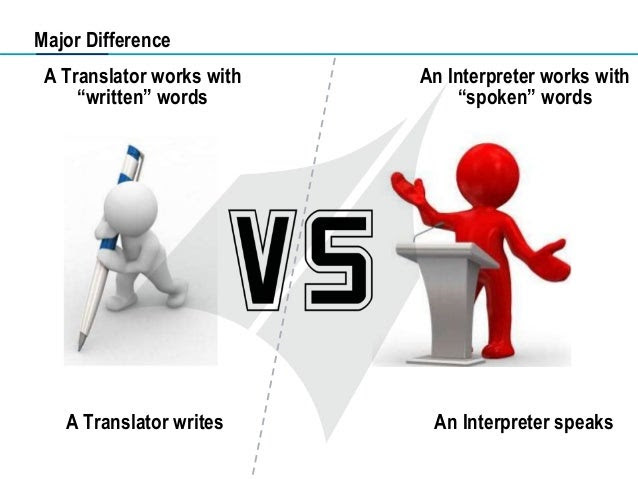 Read N Write Translating And Interpreting Two Different Tasks