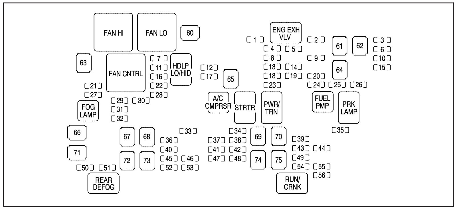 Chevrolet Suburban 2007 Fuse Box Diagram Auto Genius
