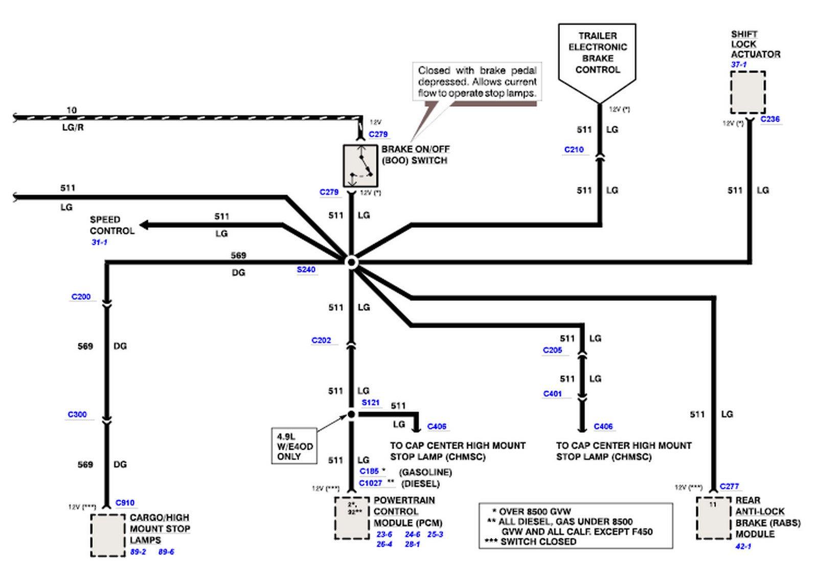 1997 s10 l4 2 vacuum diagram wiring schematic s10 brake line diagram general wiring diagram  s10 brake line diagram general wiring