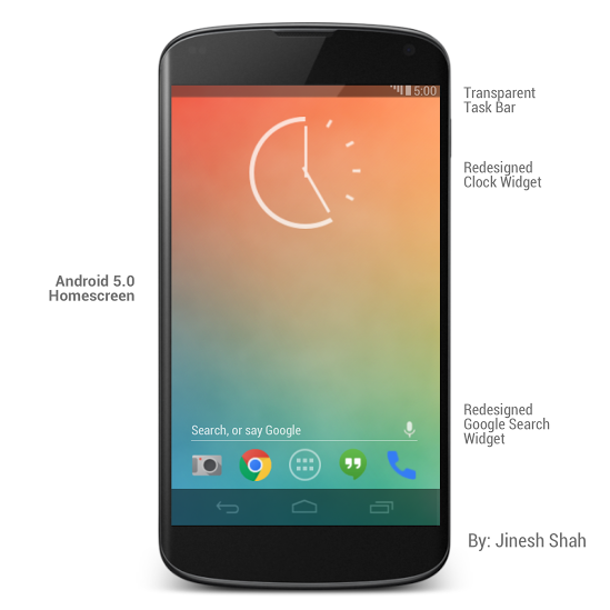Android 5.0 Key Lime Pie concepto-