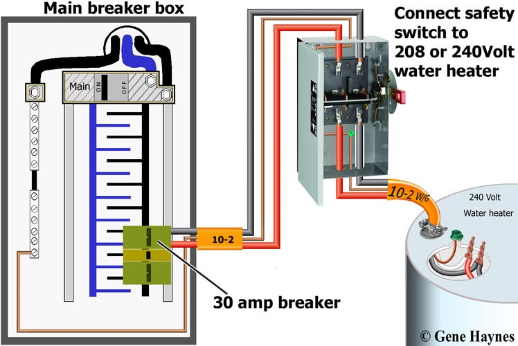 Air Conditioner Disconnect Wiring Diagram
