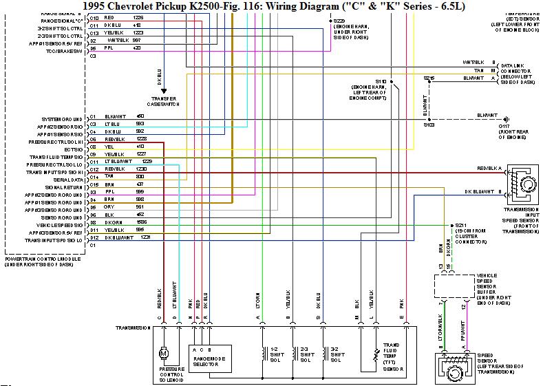 Chevy 2500hd Tran Wiring Diagram