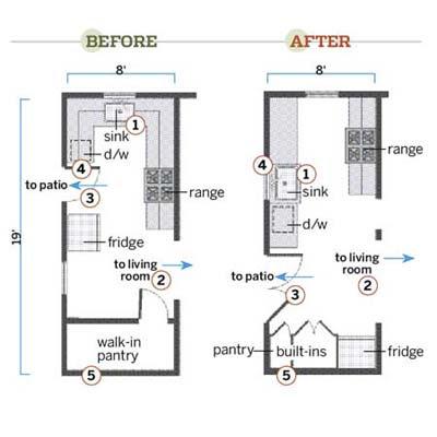 Bathroom design tool free vivian kitchen ideas - Bathroom layout design tool free ...