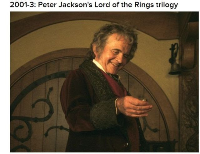 Different Ways Bilbo Baggins Was Portrayed Over the Years