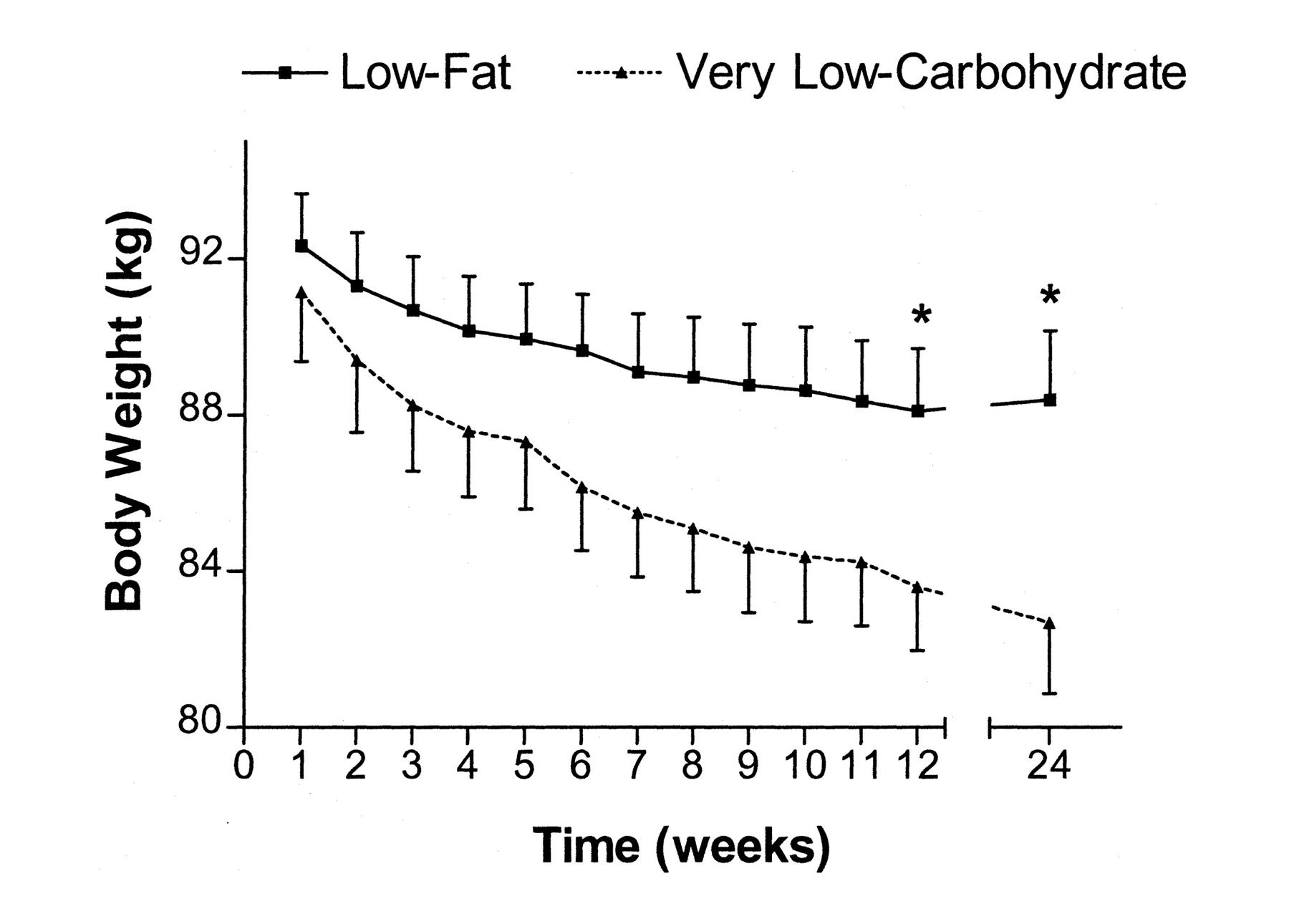 average body fat percentage in japan