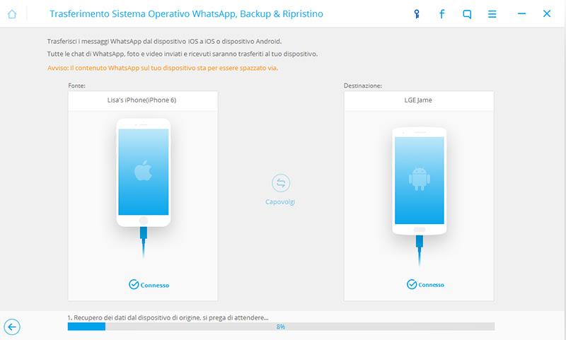 Trasferire Dati Whatsapp Da Iphone Su Android O Su Altro